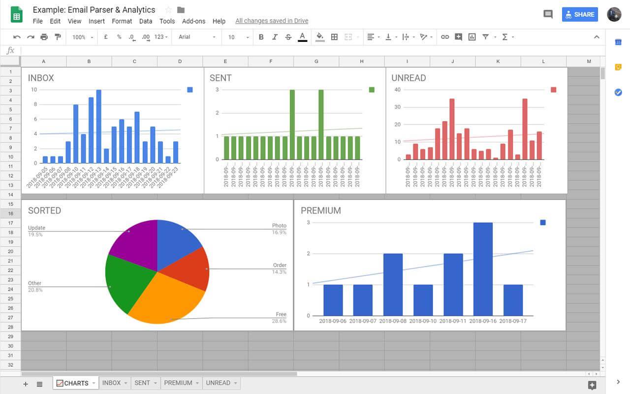 Email Parser & Analytics