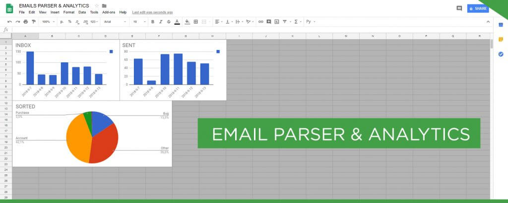 Email Parser and Analytics